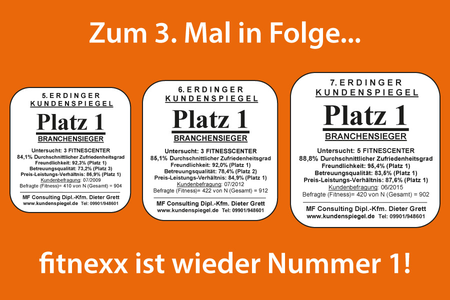fitnexx - Platz 1 im 7. Erdinger Kundenspiegel